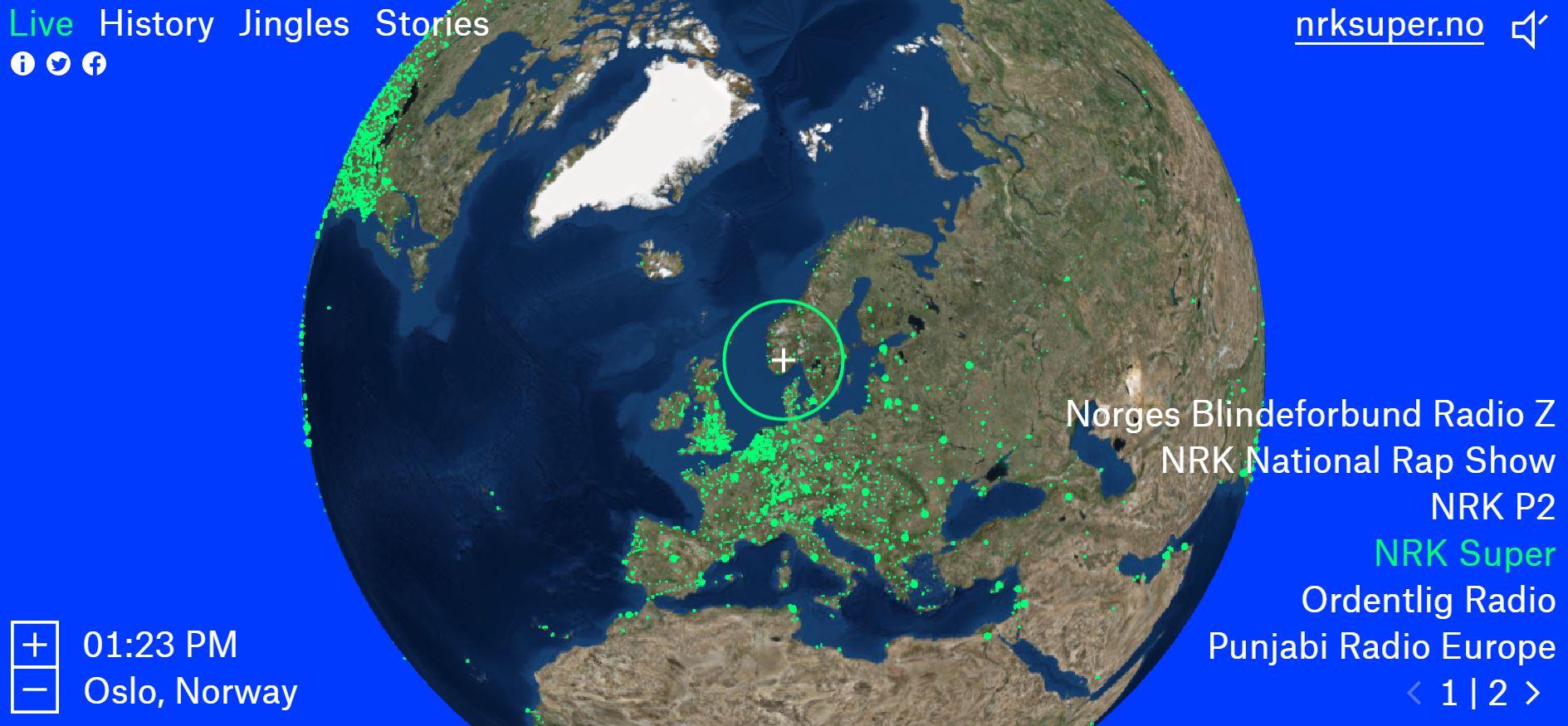 Radio globus – Den mest geniale radio oversikt